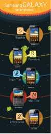 Samsung GALAXY Naming System