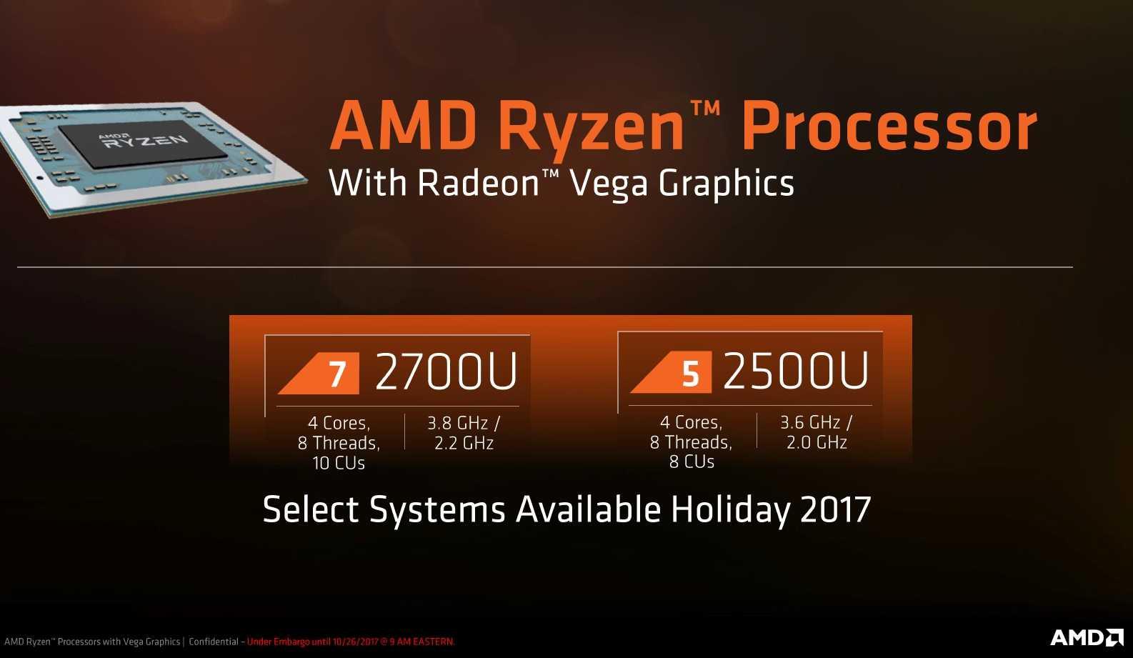 AMD Ryzen with Vega