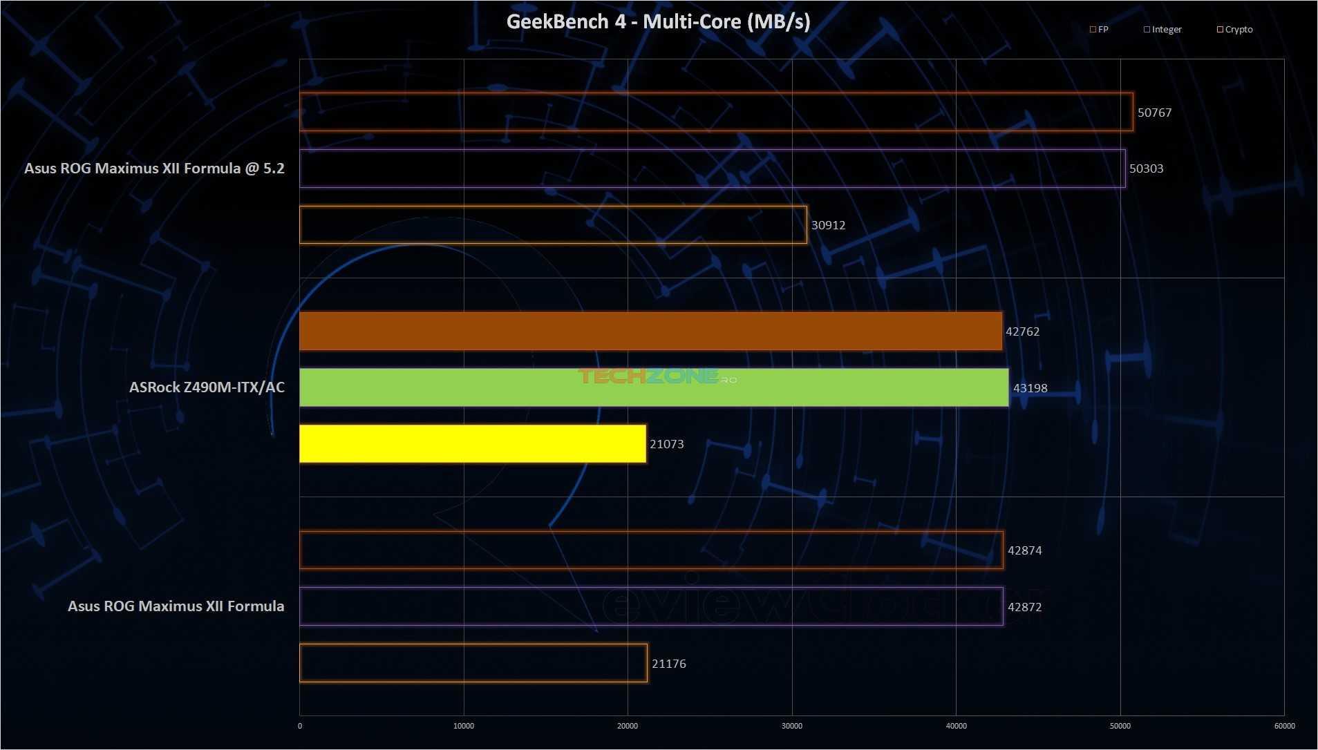 ASRock Z490m ITX GB