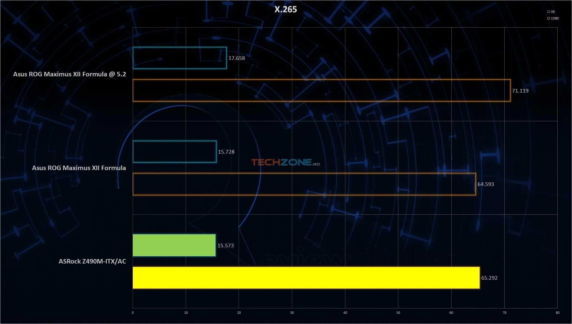 ASRock Z490m ITX X265
