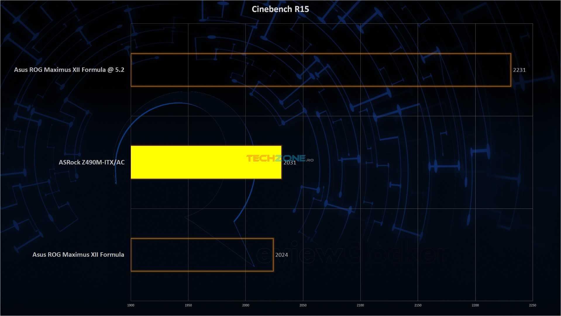 ASRock Z490m ITX CBR15