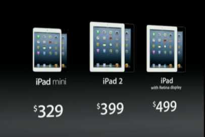 iPad-preturi