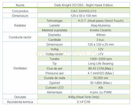 Xigmatek-Dark-Knight-SD1283-Night-Hawk-specs