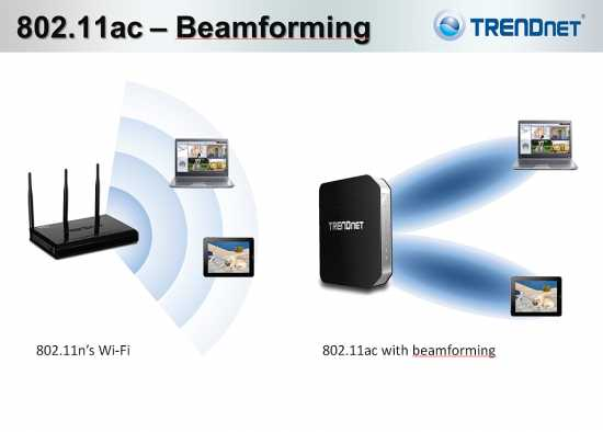 TrendNet-Beamforming