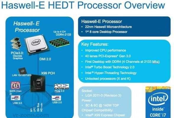 intel-haswell-e