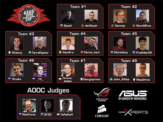 Asus AOOC 2014